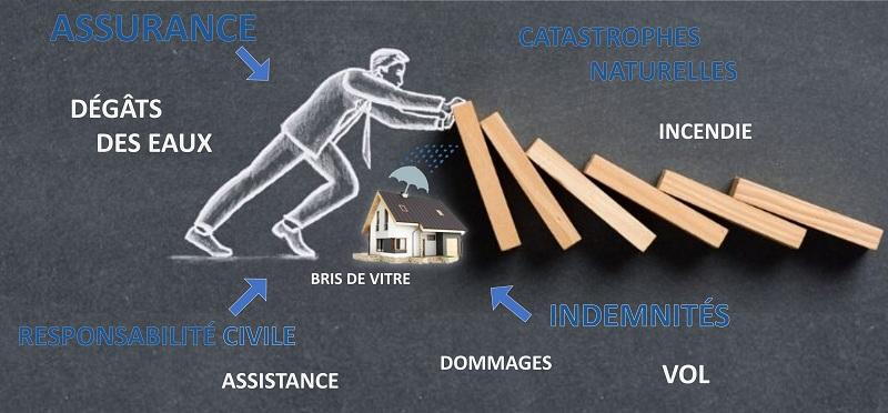 Comment-Limiter-Les-Risques-De-Sinistre-En-Assurances-Habitation_LMR